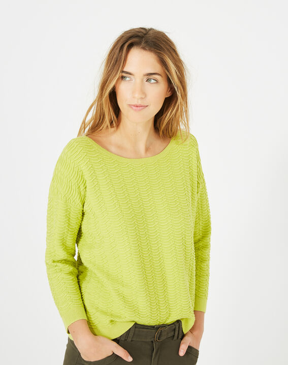 Pop yellow sweater with stunning stitchwork PhotoZ   1-2-3